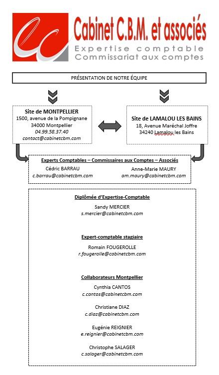 Organigramme cabinet expertise comptable - Rapport de stage cabinet medical ...