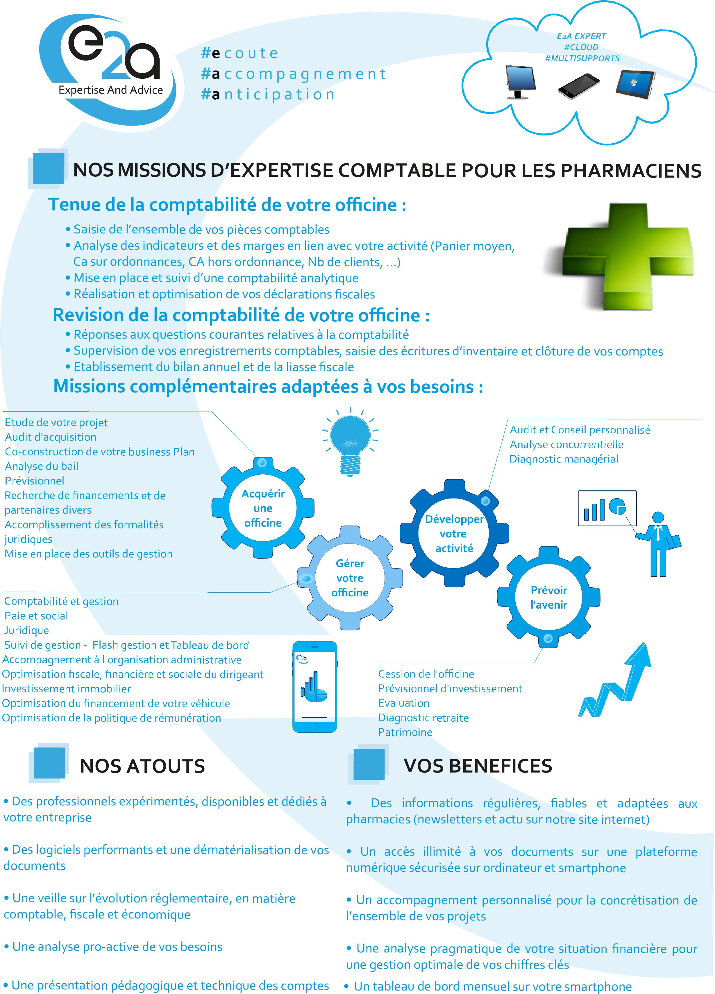 PharmacieE2AExpertcomptab
