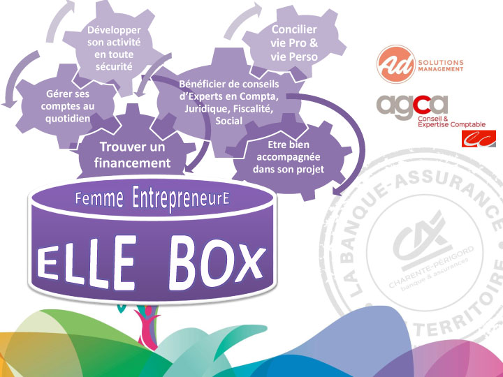 Elle Box