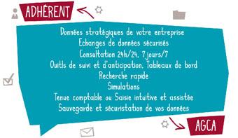 Données stratégiques de votre entreprise